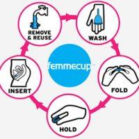 femme cup use illustration